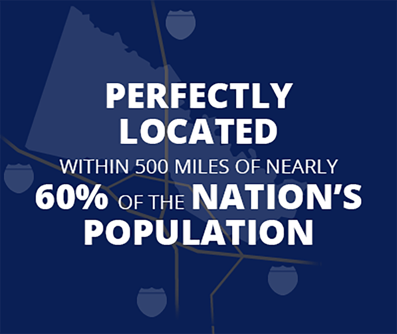 Perfectly located within 500 miles of nearly 60% of the nation's population