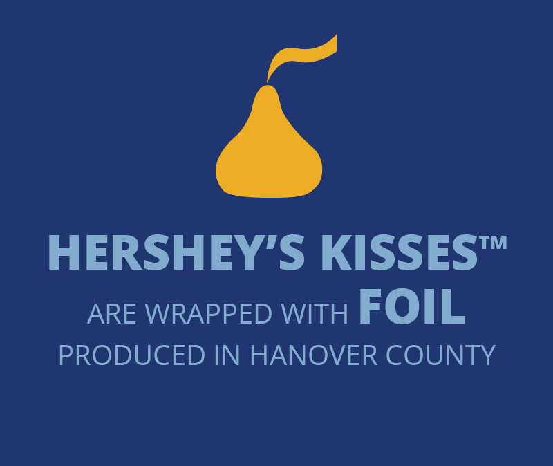 Hershey's Kisses are wrapped with foil produced in Hanover County